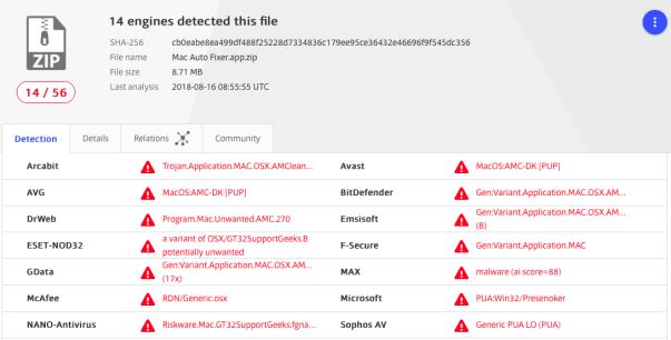 Advanced Mac Cleaner strikes again! |